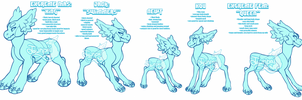 Mantibab Body Sheet - King, Jack, Newt, Kou, Queen by PhloxeButt