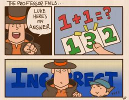 Professor Fails by S2En-JayS2