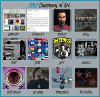 2012 Summary Of Art by gpsc
