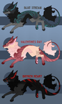 MINNCES: Adopts II [CLOSED] by Kirialli