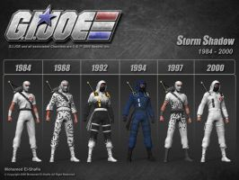 GIJOE Storm Shadow 3D Design by Poser96