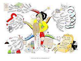 This moment is Mind Map by Creativeinspiration