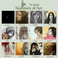 2011 Art Summary Meme by Pikeperch9