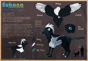 Eukona Ref by Dioptasy