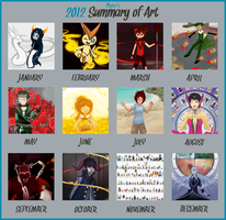 2012 Summary of Art by kolo-dragon