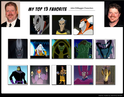 Top 13 favorite John DiMaggio characters by Dragonprince18