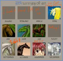 2009 Summary Of Art - Meme by Lolilith
