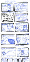 Hourlies: 7th of April. by taeshilh