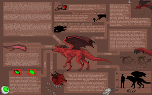 DragonicWolf Analysis by dragonicwolf