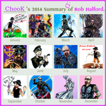 2014 summary of Rob Halford by the-ChooK