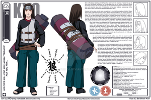 Kyo Character Sheet by afo2006