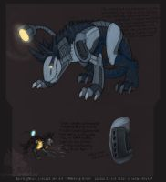 Sketchdump - High Security Division by SparkleNinja