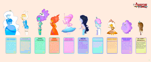 Adventure Time Princesses measures by Ika-chian