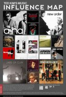 Ted Kim's Influence Map No.2 by TedKimArt