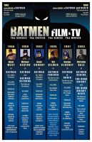 The Batmen of Film and TV Infographic by YodaMaker