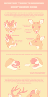 helpful things to remember about deer! by R-WOLFE