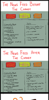 The News Feed by Bonez1925