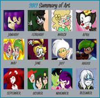 2012 Summary of Art by Minkerdoodle