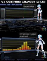 MMD VS VMD Spectrum Analyzer Stage Instructions by Trackdancer