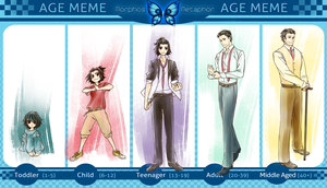 MM Age Meme: Xin Ku by lushan