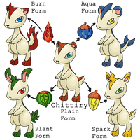 Fakemon - Chittiry by Sliv-Pie