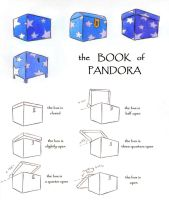 Book of Pandora - Mascot Box by chameleonskyes