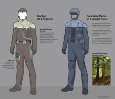 Star Trek uniform concepts by atomik99