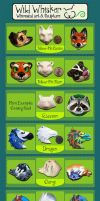 Commission Guide (Updated 2015!) by Cehualli