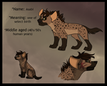 Hyena Design by LolaTheSaluki