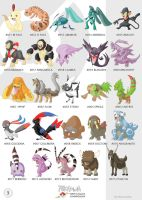 Pokemon Oryu collection 3 by shinyscyther