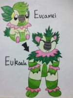Fakemon: Eucamei, Eukoala by Brawl483