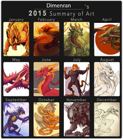 2015 Summary of Art by Dimenran