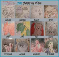 2012 Summary of Art-Extremely LATE (COMMENT) by PheonixAurora