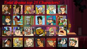 Total Drama Top 25 Characters (Seasons 1-3) by AerisSs