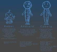Robots, Androids and Cyborgs by MonochromeAgent