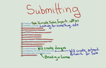 Submitting to EAAS by AccaliaRose