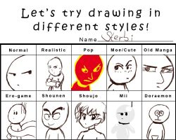 Drawing in different Styles meme by Arenja