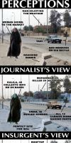 Perceptions of Iraq by MauserGirl
