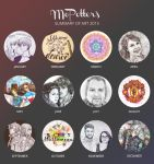 2015 Summary of Art by MoPotter
