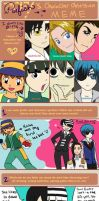 Character Obsession Meme by Poefish