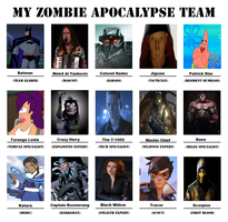 Zombie Team of Dragonsblood23 by dragonsblood23