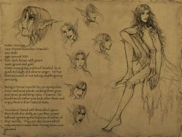Azoulas Character Sheet by nolwen