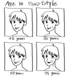 Age in Style, Manga Style by enonea