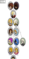 Belmont Family Tree by General-RADIX