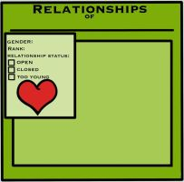 Blank Clover relationship chart by TheClansOf-TheValley