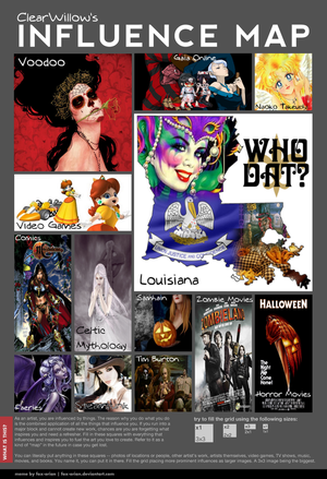 My Influence Map :P