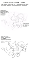 2014 Commission info and pricing. by FanaticalFactory
