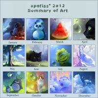 summary of art 2012 by Apofiss