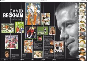 2007_David_Beckham by space-for-thought