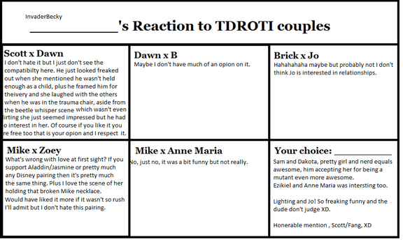 TDROTI  Reaction To Couples Meme by InvaderBeckyandClad